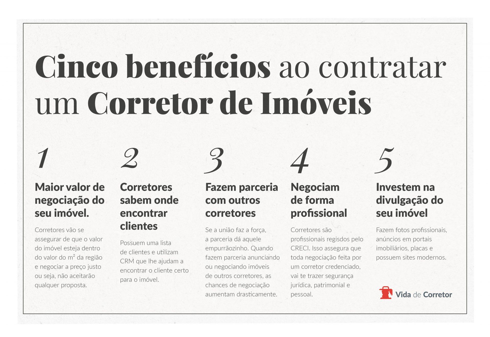 Infográfico mostrando os Cinco benefícios ao contratar um corretor de imóveis